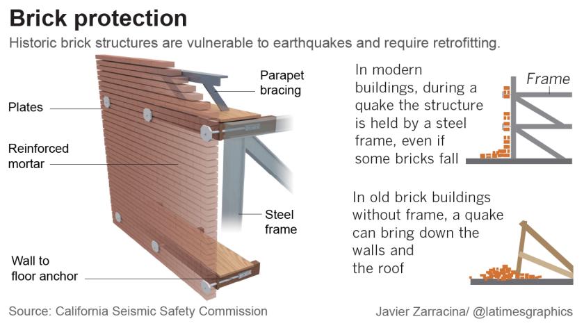 la-brick-quake-graphic