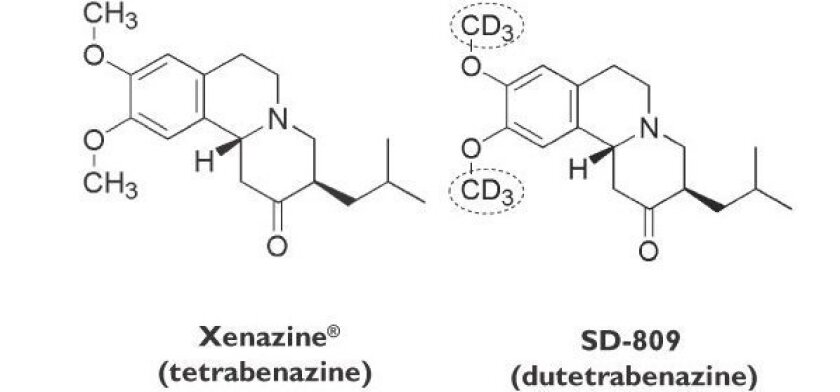 Tetrabenazine's molecular structure is shown on the left. The other molecule is SD-809, or dutetrabenazine, which replaces six hydrogen atoms with six atoms of deuterium.