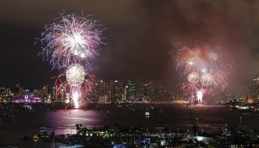 With the downtown San Diego skyline in the background, fireworks explode over San Diego Bay during the Port of San Diego 2016 Big Bay Boom fireworks show on Monday.