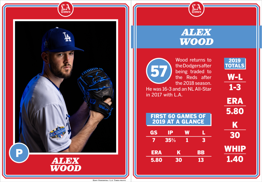 Dodgers pitcher Alex Wood.