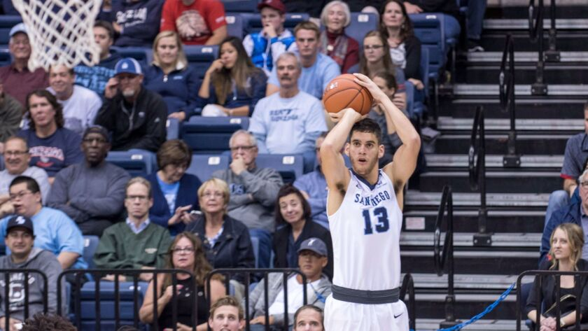 Basketball became an escape as USD's Jose Martinez awaited word on his family's safety.