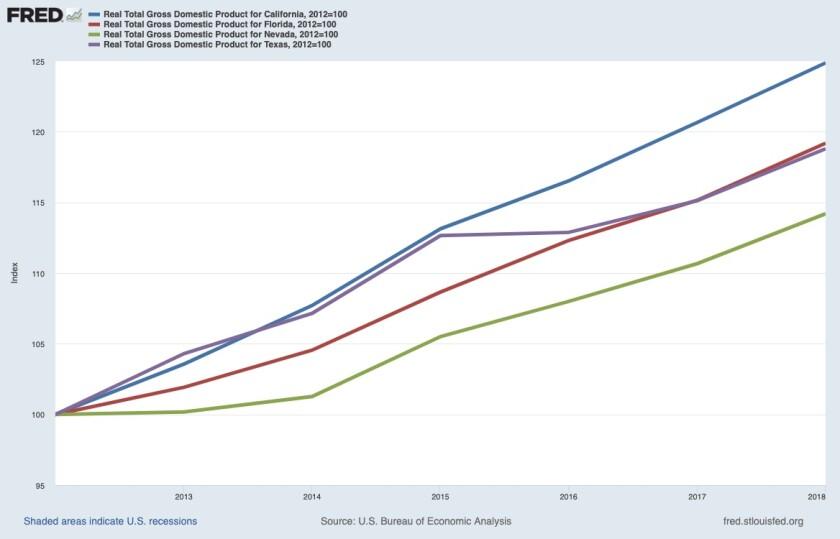 GDP STATES.jpg
