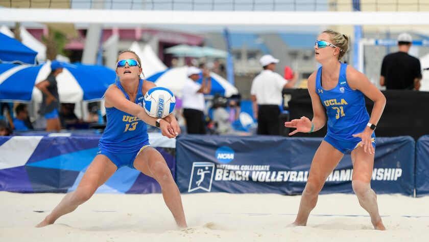 2018 NCAA Division I Women's Beach Volleyball Championship