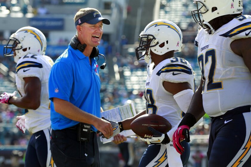 Chargers coach Mike McCoy congratulates Marcus Gilchrist after an interception against the Jaguars.
