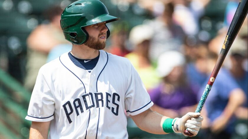 c02ca3d839f7b7 Padres shortstop prospect Owen Miller advanced to low Single-A Fort Wayne  in 2018.