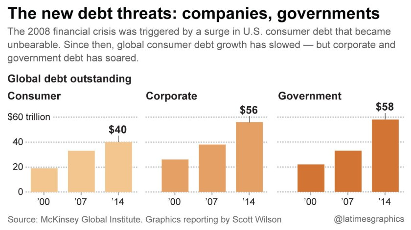 Government and business debts