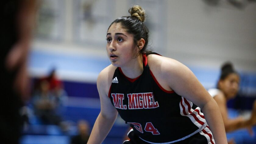 Mount Miguel's Citlalli Gurrola is among 4,202 athletes honored on U-T All-Academic Team.
