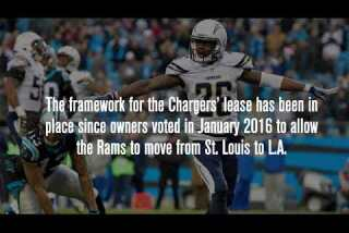 San Diego Chargers' potential move