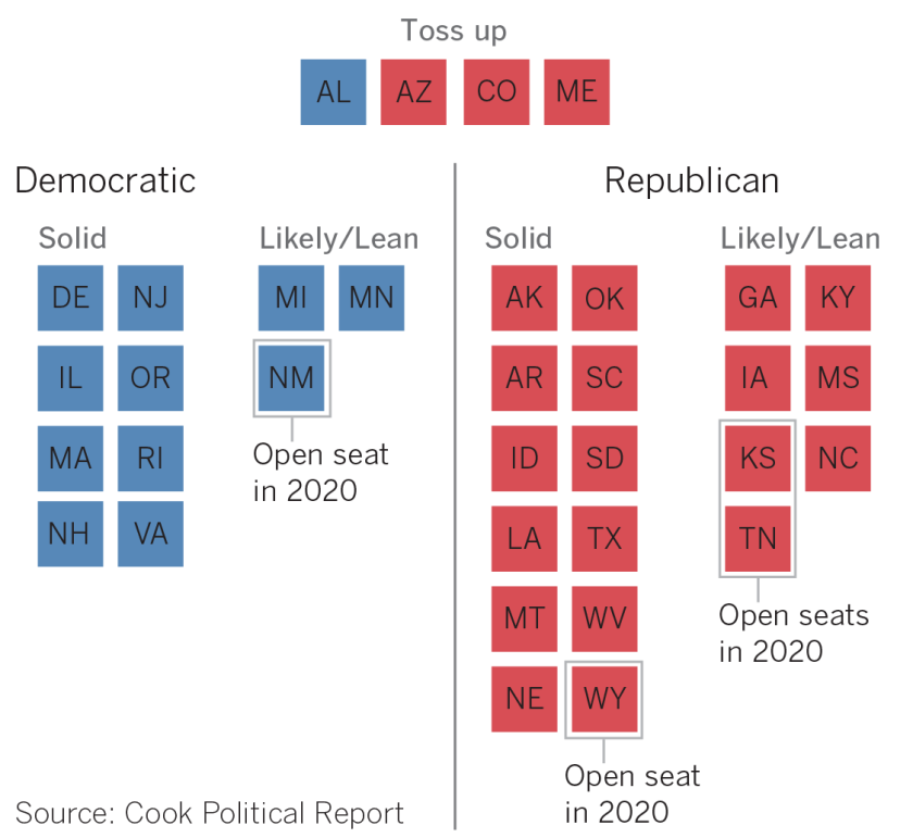 List Of Senators Up For Reelection In 2020.Will Democrats Or Republicans Control The Senate After 2020