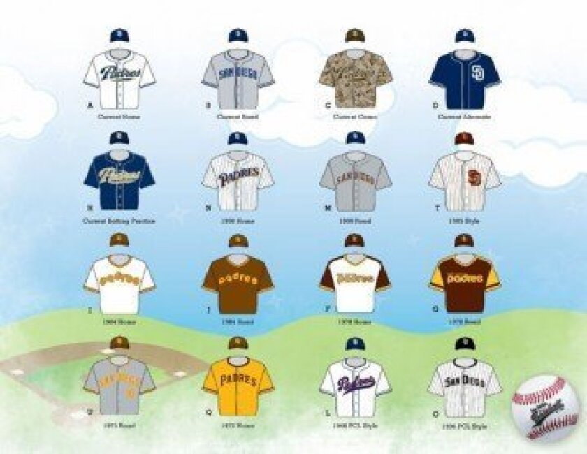 Padre Jersey Options (2013)