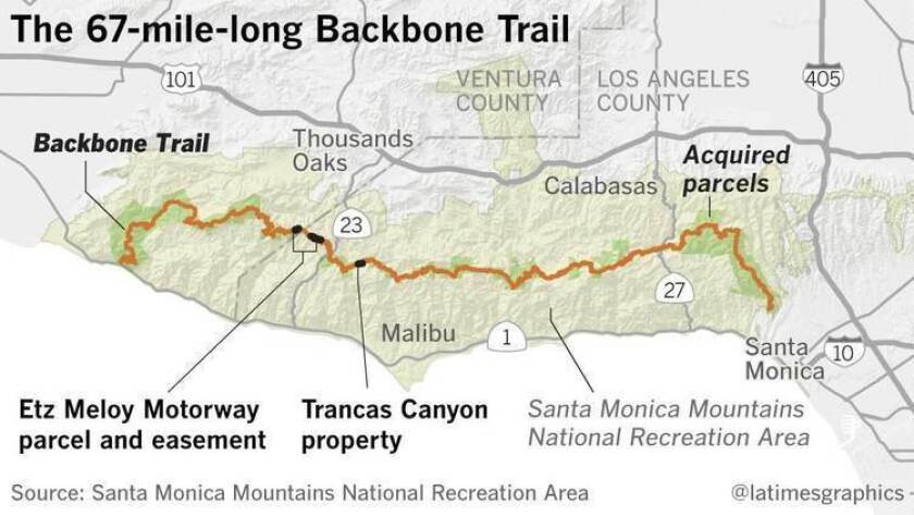 You can now hike 67 miles through the Santa Monica Mountains ... Santa Monica Mountains Trail Map on del cerro park trail map, june mountain trail map, boney mountain trail map, escondido falls trail map, san bruno mountain trail map, whitefish mountain trail map, jackson hole mountain trail map, santa rita mountains map, laguna mountain trail map, el cajon mountain trail map, walnut mountain trail map, saddleback mountain trail map, soledad mountain trail map, mountain to sea trail map, illinois mountain trail map, sun valley mountain trail map, salida mountain trail map, texas mountain trail map, aspen mountain trail map, san jacinto mountain trail map,