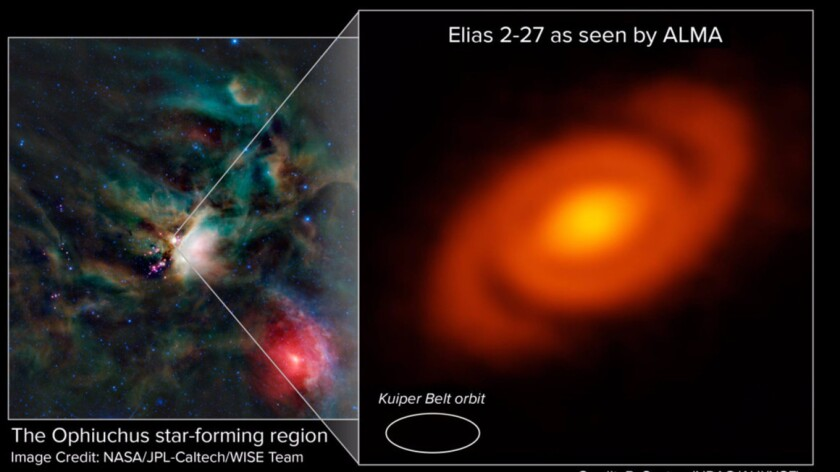 Astronomers discovered a spiral pattern in the protoplanetary disk around the young star Elias 2-27, which may have been caused by density waves -- gravitational perturbations in the disk.
