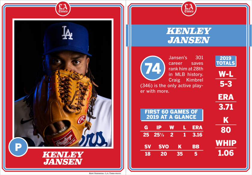 Dodgers closer Kenley Jansen.
