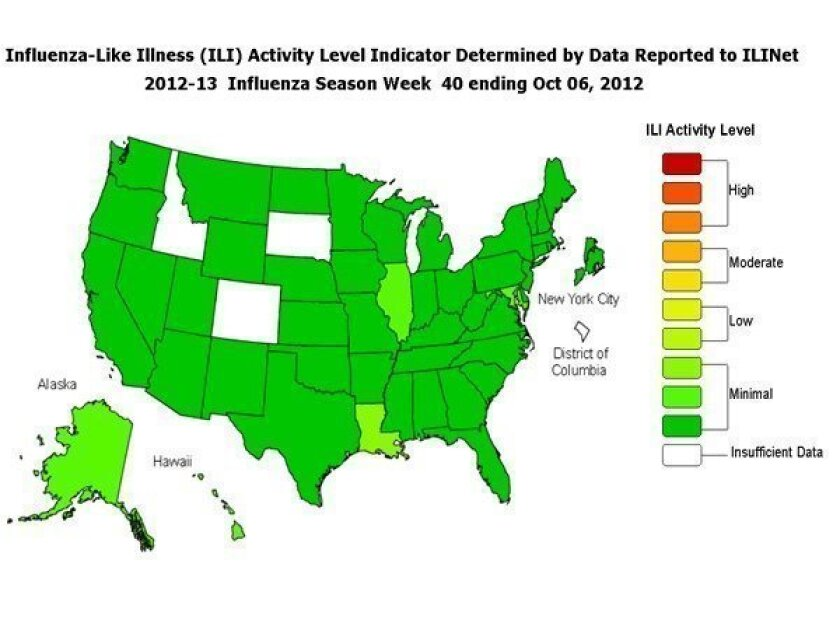 Flu activity low, CDC says in first report of season