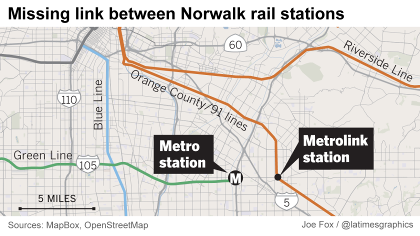 Norwalk rail stations are almost 3 miles apart