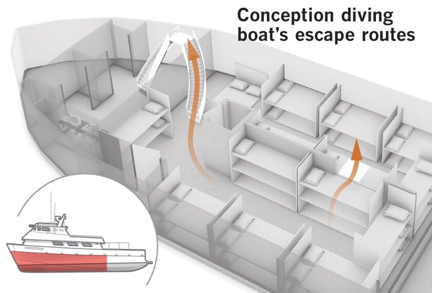 Conception dive boat escape routes
