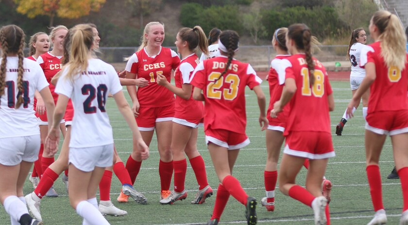 Senior Megan Janikowski (#15) is a key part of Cathedral Catholic's staunch defense.