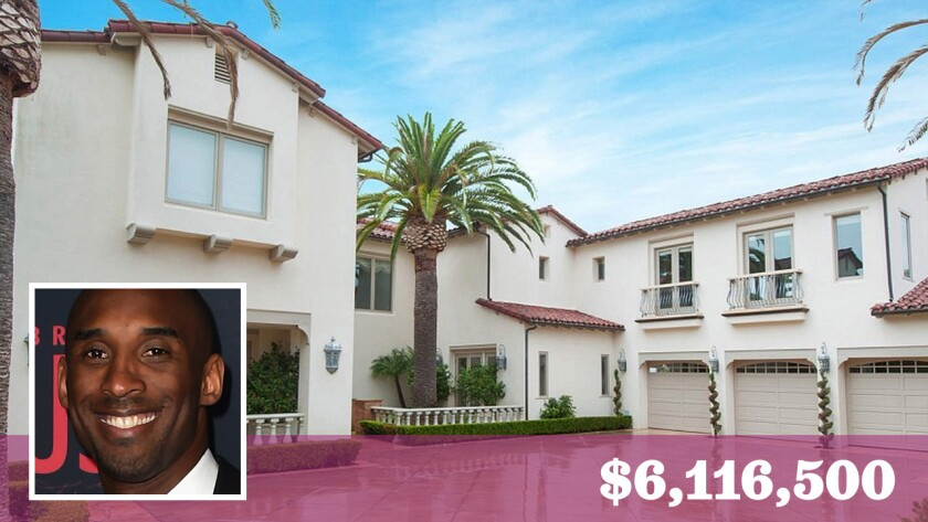 Kobe Bryant has set a price record with the $6,116,500 sale of his home in Newport Coast.