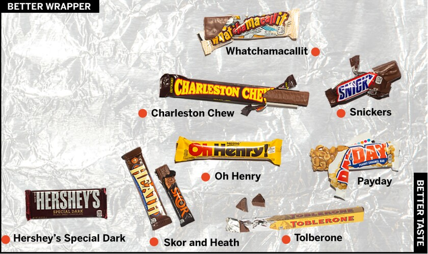 The official candy bar power rankings - The San Diego Union-Tribune