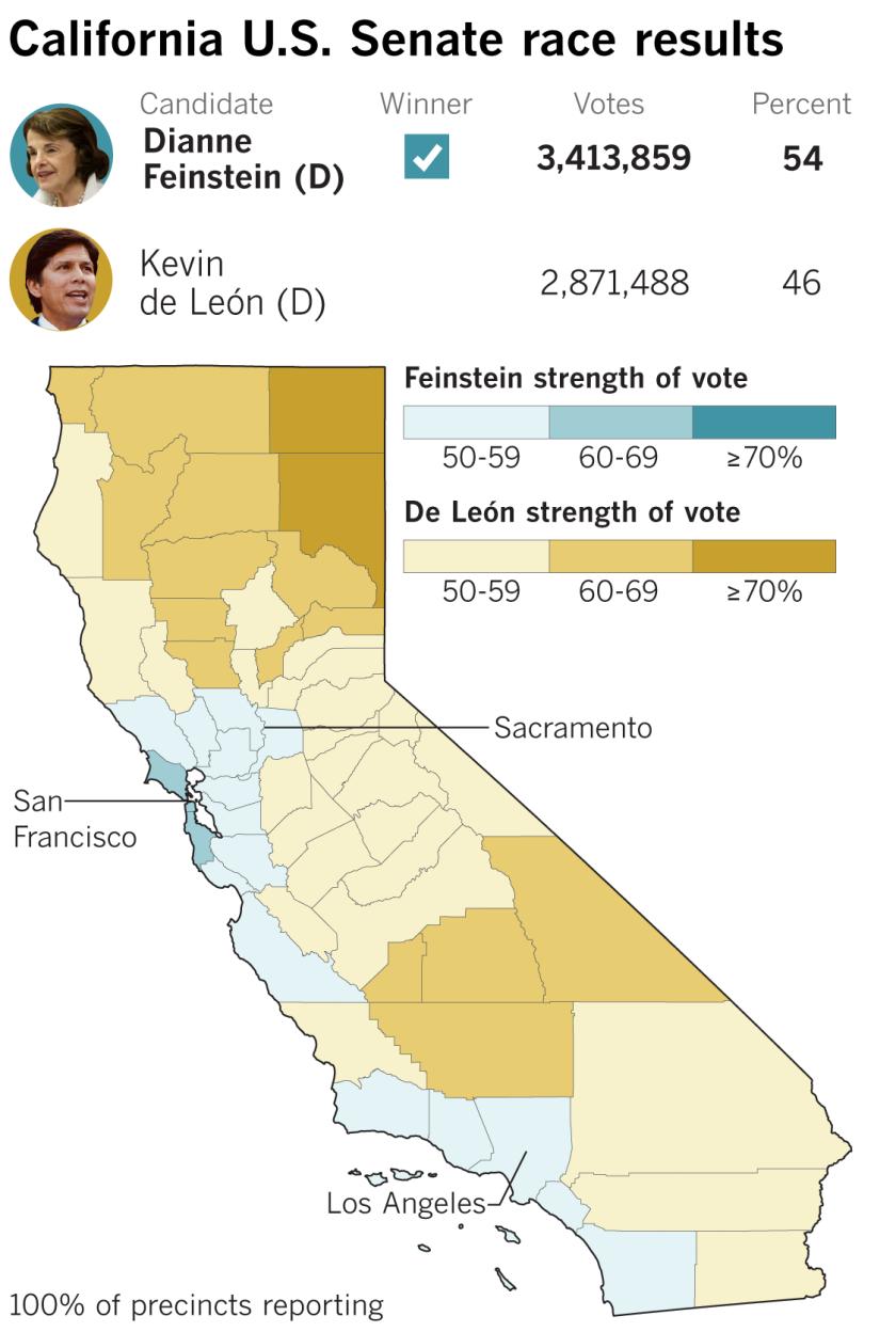 la-pol-ca-g-california-senate-race-map-20181107