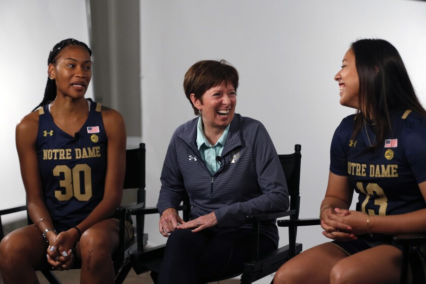Notre Dame Preview Basketball