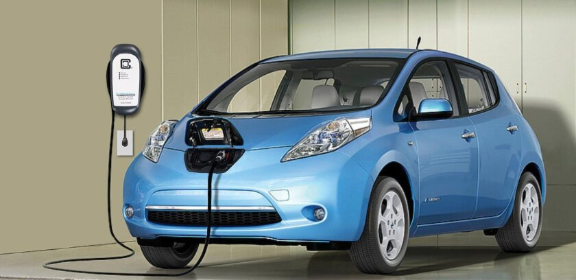 Home chargers for electric cars epitomize the sustainability trend.