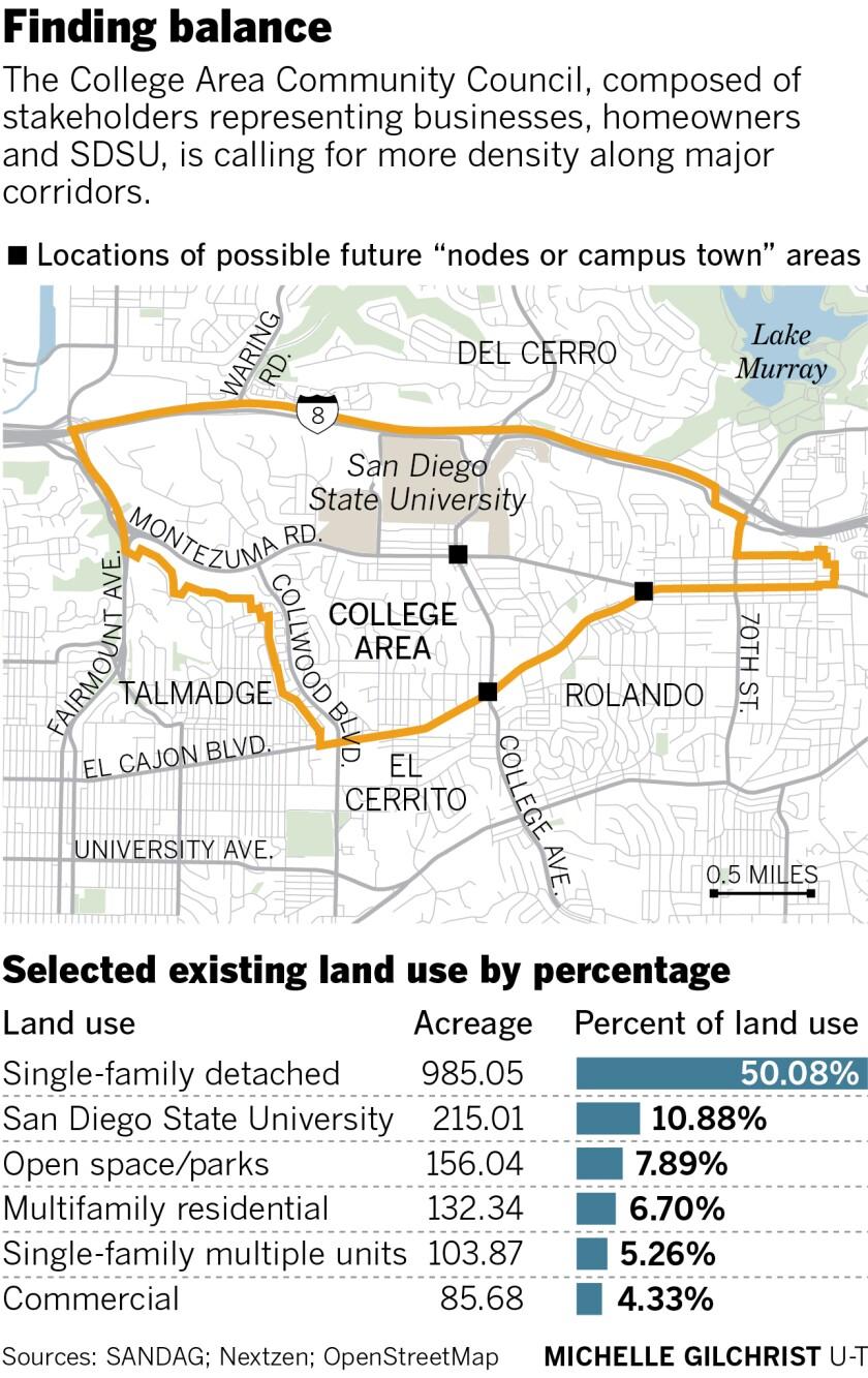 472511-w1-sd-me-g-college-area-community-plan.jpg