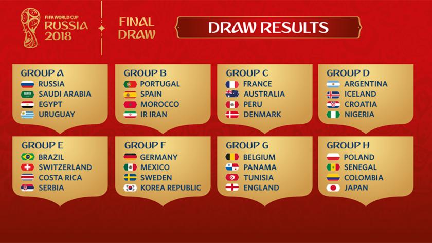 Los grupos tras el sorteo mundialista.