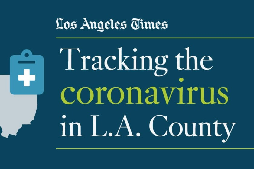 Tracking the coronavirus in L.A. County