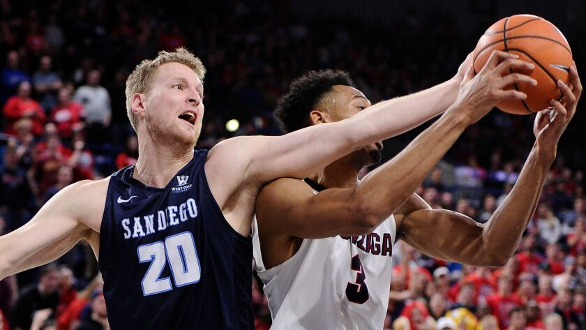 NCAA Basketball: San Diego at Gonzaga