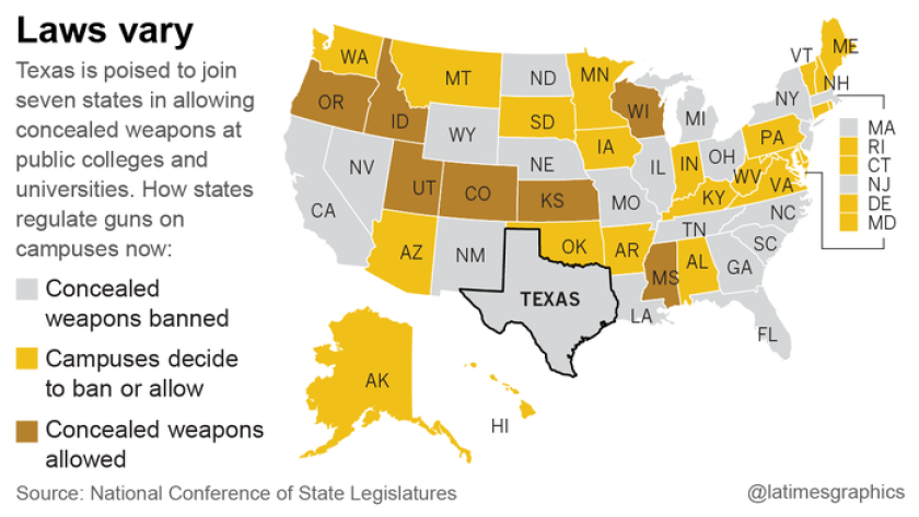 Opponents are trying to limit guns on Texas campuses