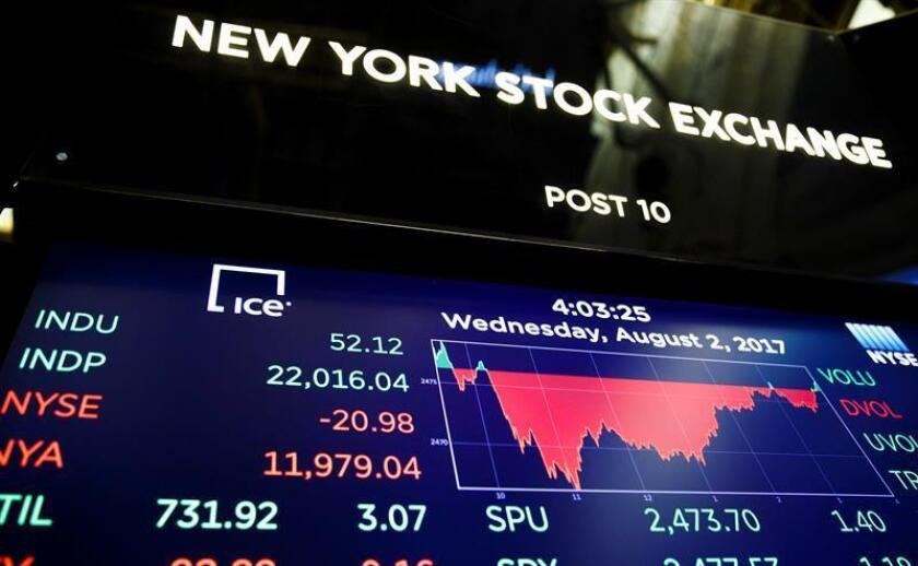 Vista de un tablero que muestra el promedio del Dow Jones en la sede de la Bolsa de Nueva York (EE.UU.). EFE/Archivo