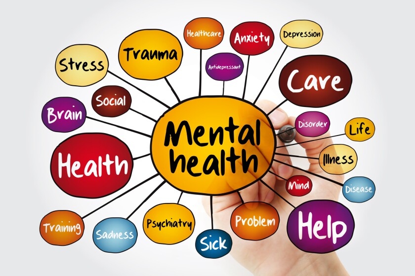 word image pertaining to mental health issues