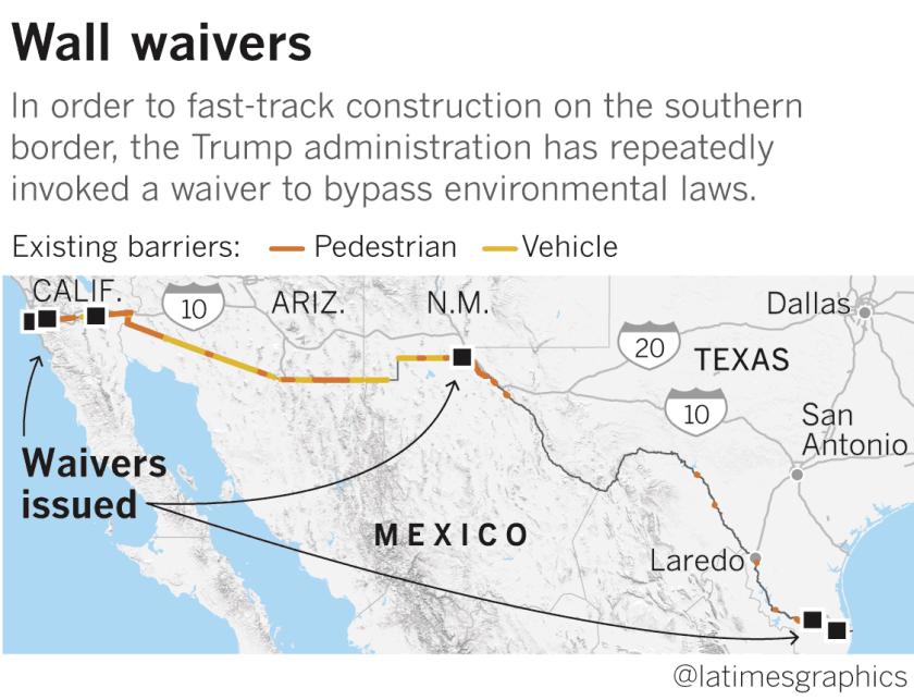 Wall waivers