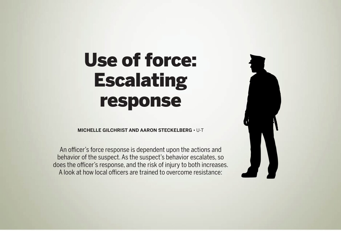 Determining use of force