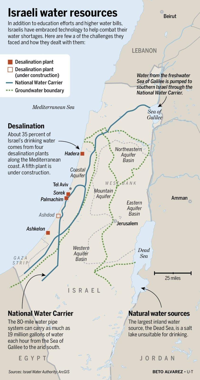 israel-water-map-01