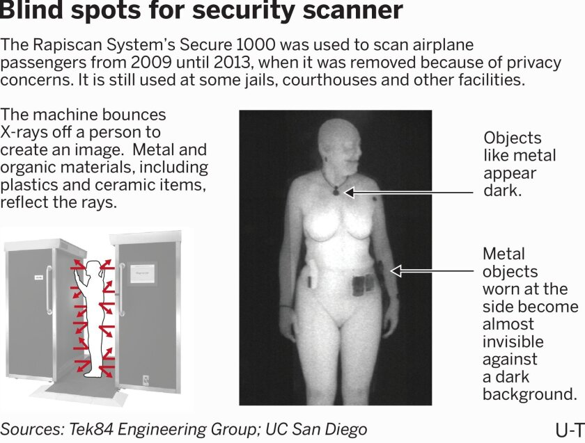 A full-body security scanner that's marketed as the best of