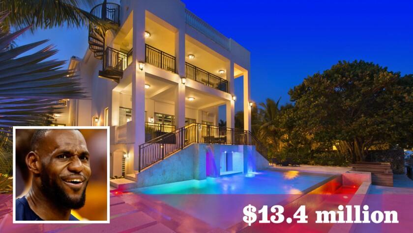 Hot Property | LeBron James