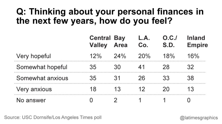na-1109-g-poll-california2-web