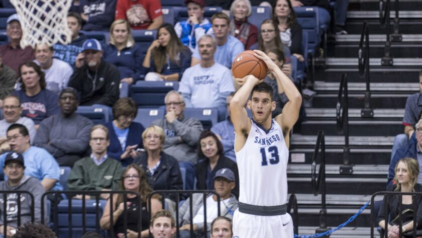 With USD's Nov. 6 season opener at home against Weber State just 21 days away, Jose Martinez is expected to be part of coach Sam Scholl's rotation.