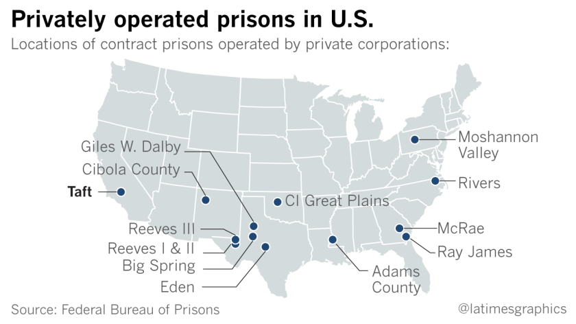 Here are the privately operated prisons in the U.S.