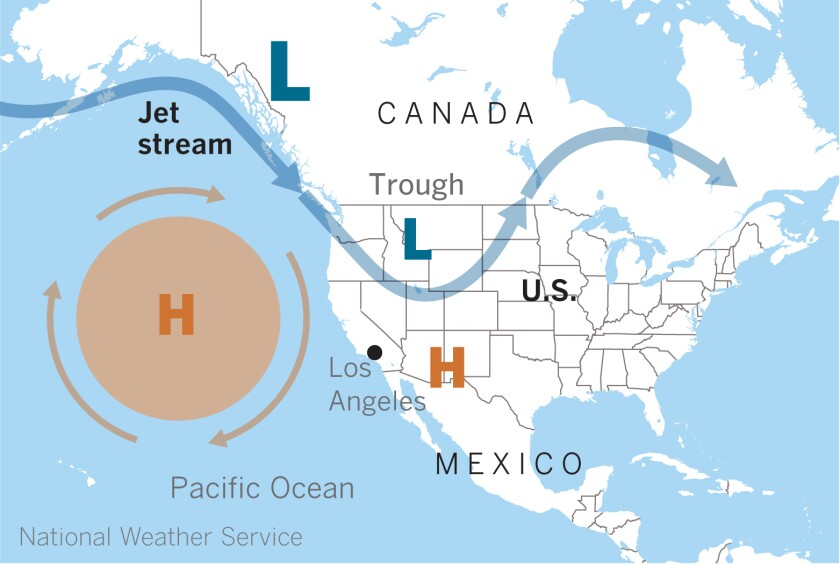 The 2020 monsoon in the Southwest has been hampered by the weather pattern in June and July.