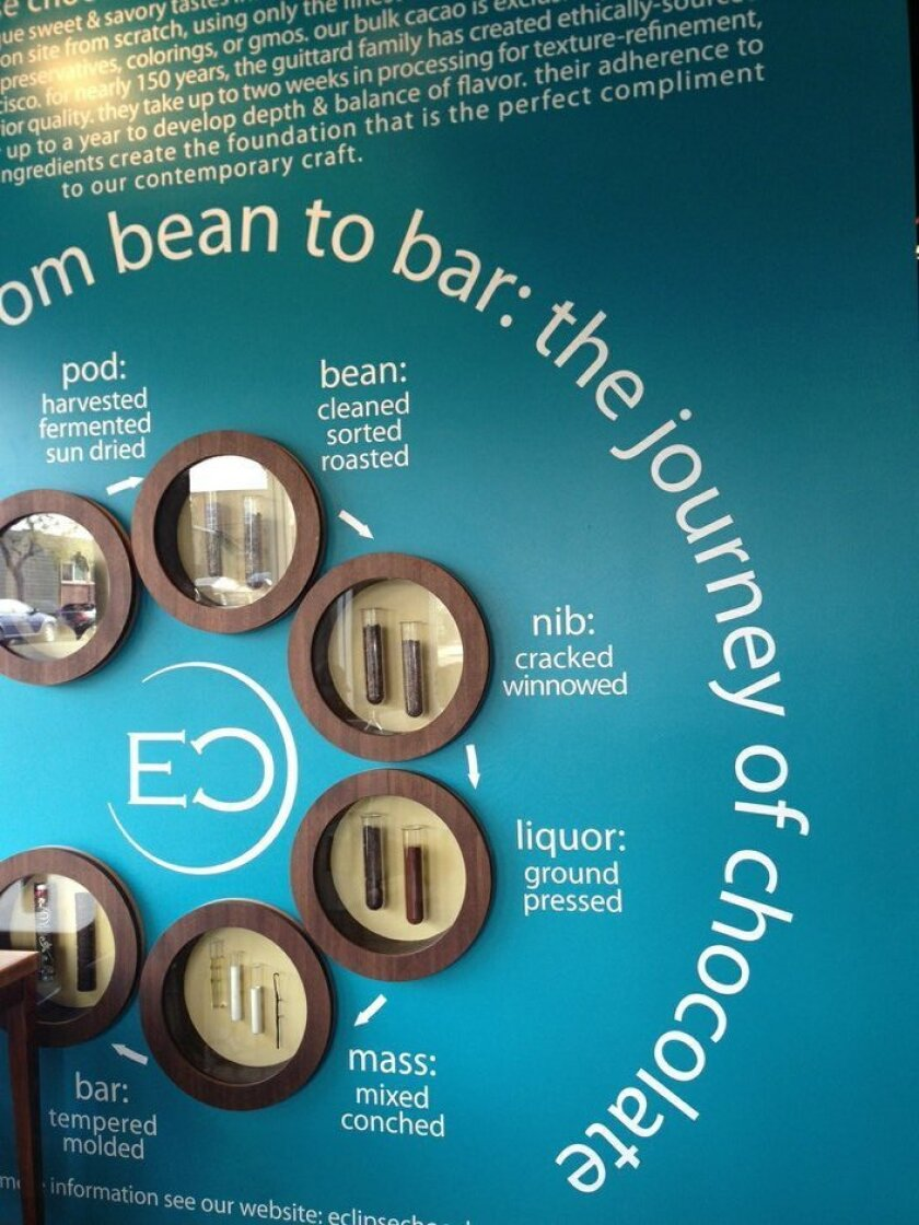 """From Bean to Bar: The Journey of Chocolate,"" found inside Eclipse Chocolate Bar & Bistro."