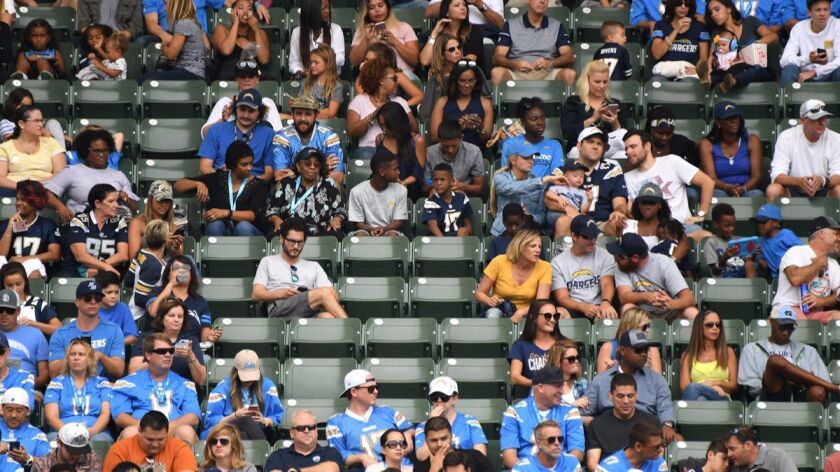 Fans sit around empty seats in the fourth quarter during a game between the Chargers and Miami Dolph