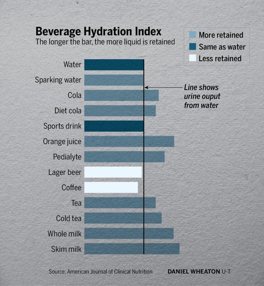 hydrationindex-02_1
