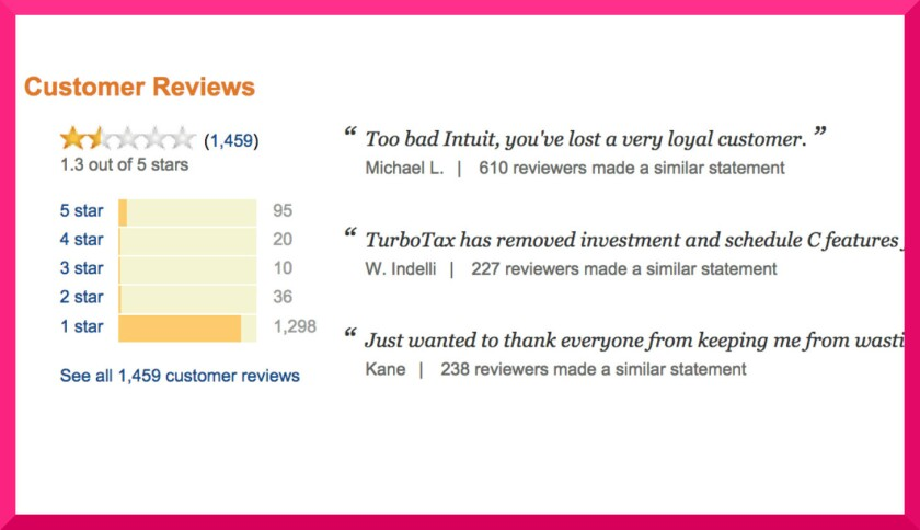 Portrait of a consumer disaster in the making: The Amazon customer review page for Intuit's TurboTax software.