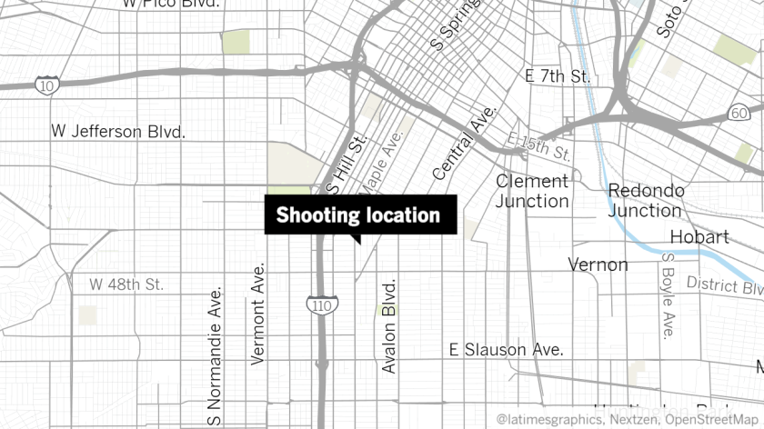 Location of shooting