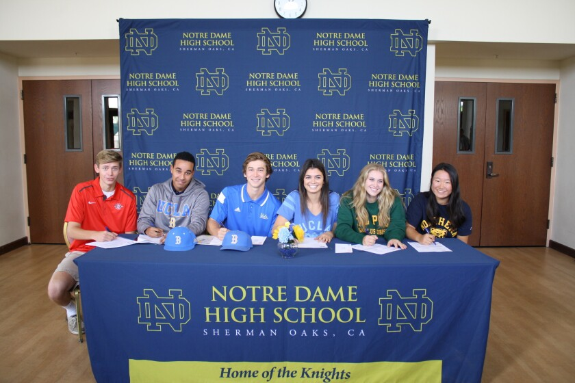 Notre Dame signees