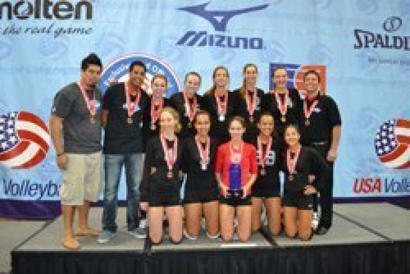 Junior Olympic Gold Medalists: Coast Volleyball Under-16 team