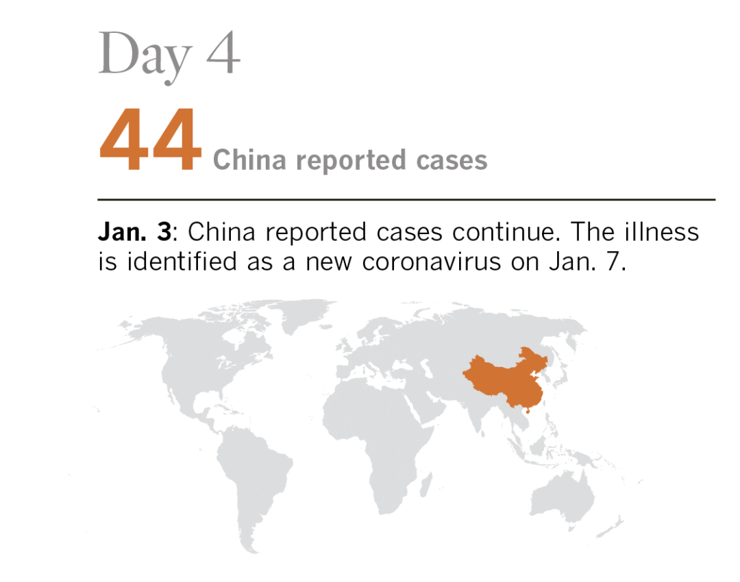 la-me-map2-coronavirus-invasion-tick-tock